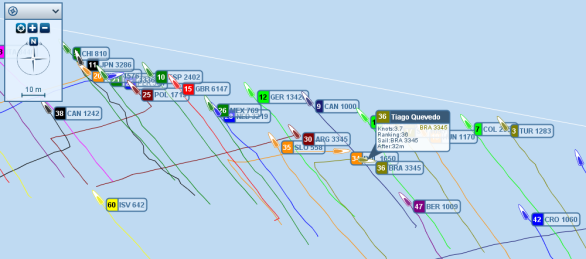 Track da regata