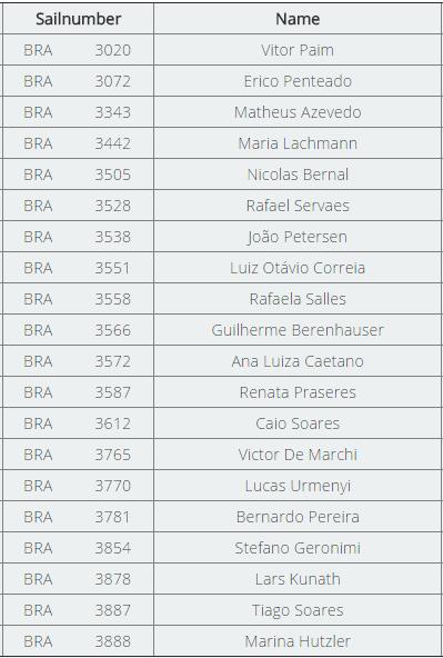 EquipeBrasileira