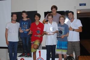 Premiação-03-2-paulista-equipes
