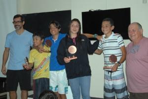 Premiação-04-3-paulista-equipes