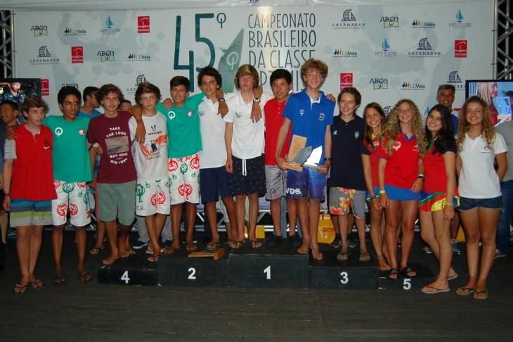 Nicolas Bernal e Lars Kunath classificados para o Sul-Americano
